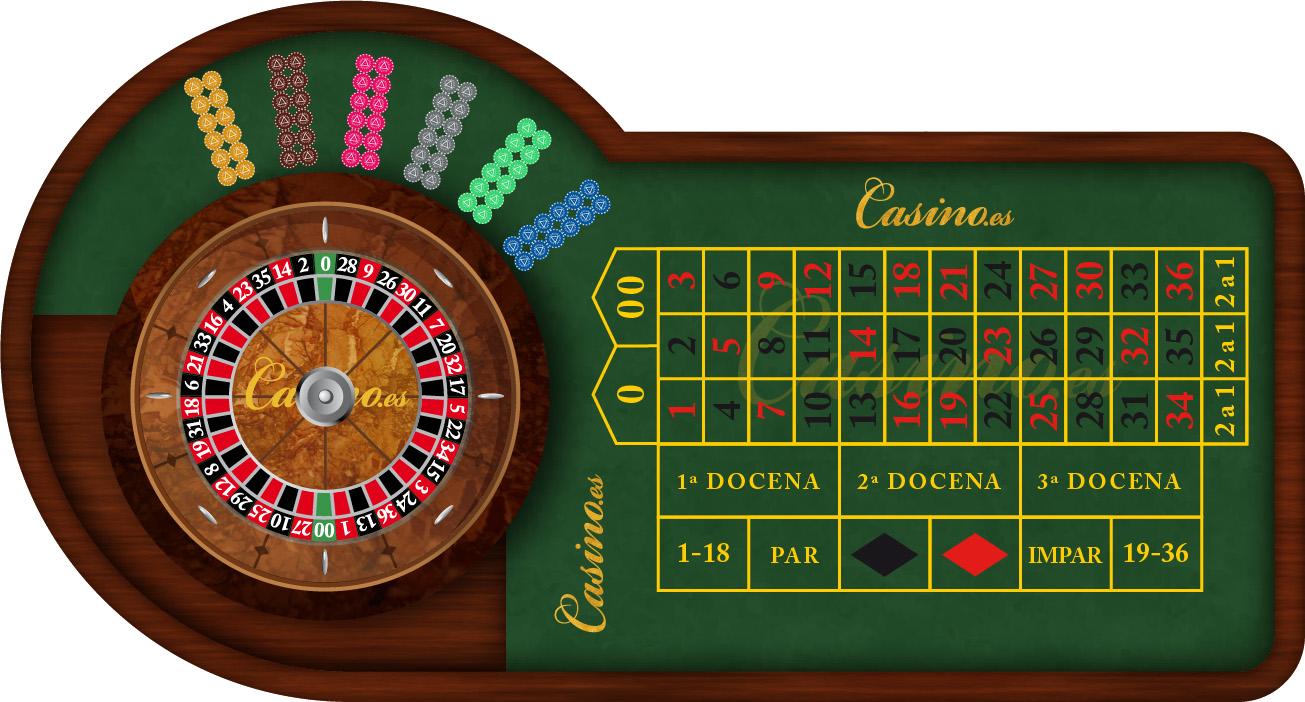 Ruleta Americana bonos juegos de azar online-447557