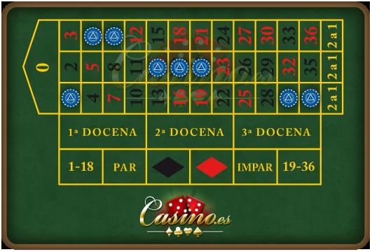 Ruleta americana pleno casino Omnislots-619857