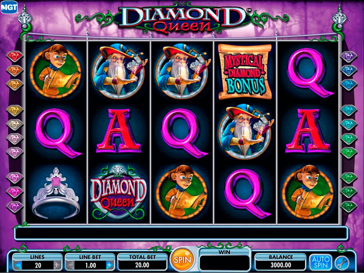 Software para casinos online juega a Psycho gratis-380115