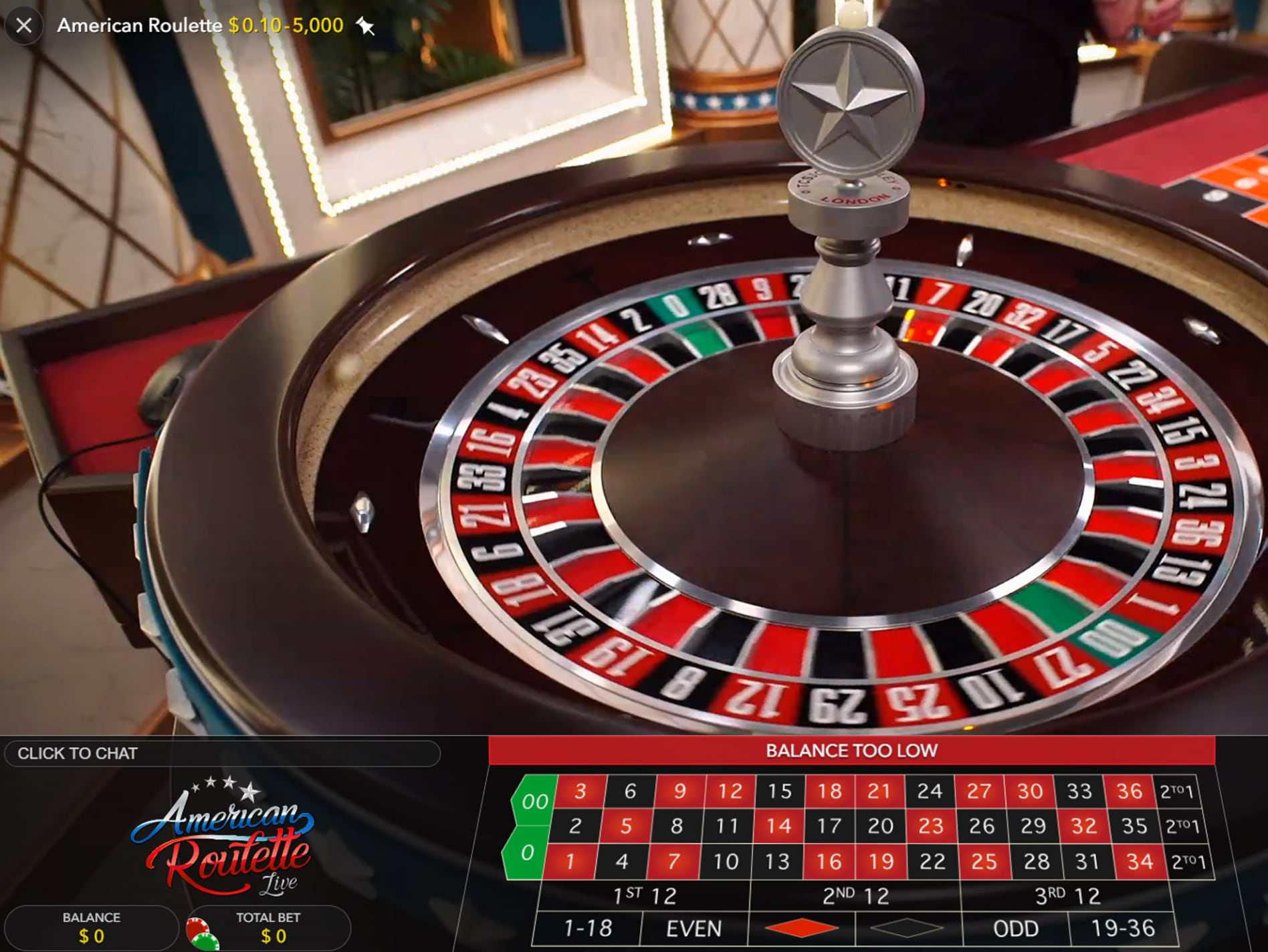 Software ruleta electronica casino online legales en Lisboa-501556