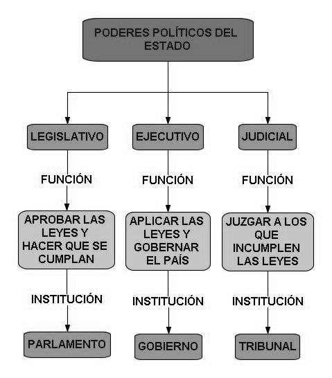Tipos de blackjack funcionamiento pesos argentinos a mexicanos-586356
