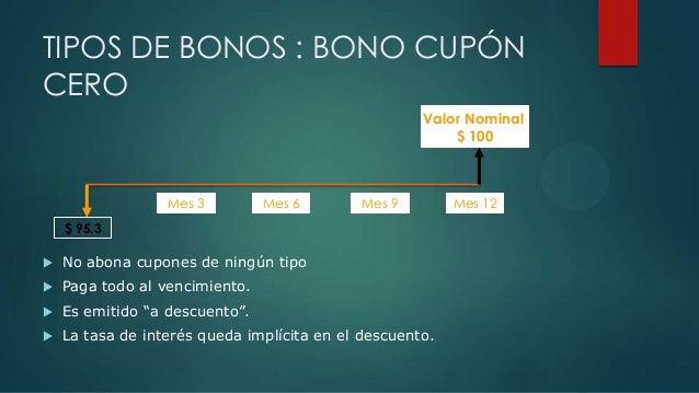 Tipos de bonos saucify en WizBet com-946290