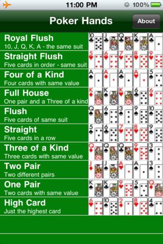 Videos poker ranking casino Córdoba-209792