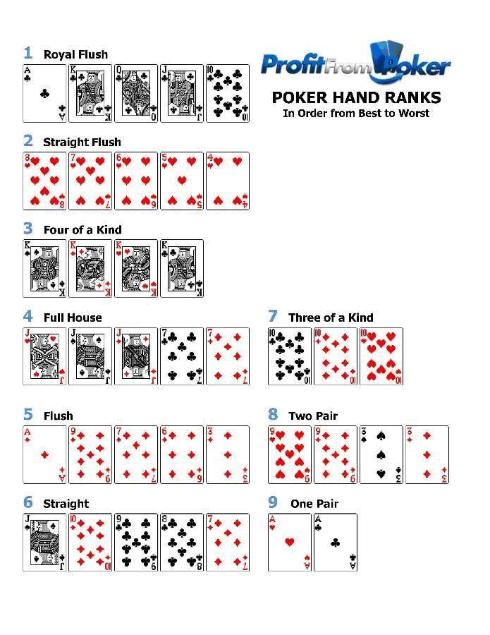 Videos poker ranking casino Córdoba-517469